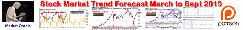 Stock Market Trend Forecast March to September 2019