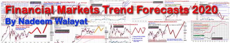 Nadeem Walayat Financial Markets Analysiis and Trend Forecasts