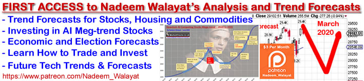 FIRST ACCESS to Nadeem Walayat's Analysis and Trend Forecasts
